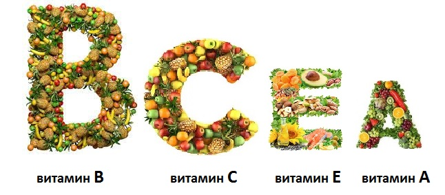 витамины при болезнях уха